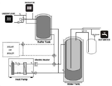 daikin water source heat pump installation manual